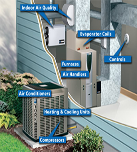 Residential Heating Air Condtioning Repairs